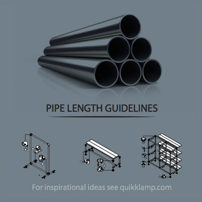 Pipeline Guidelines